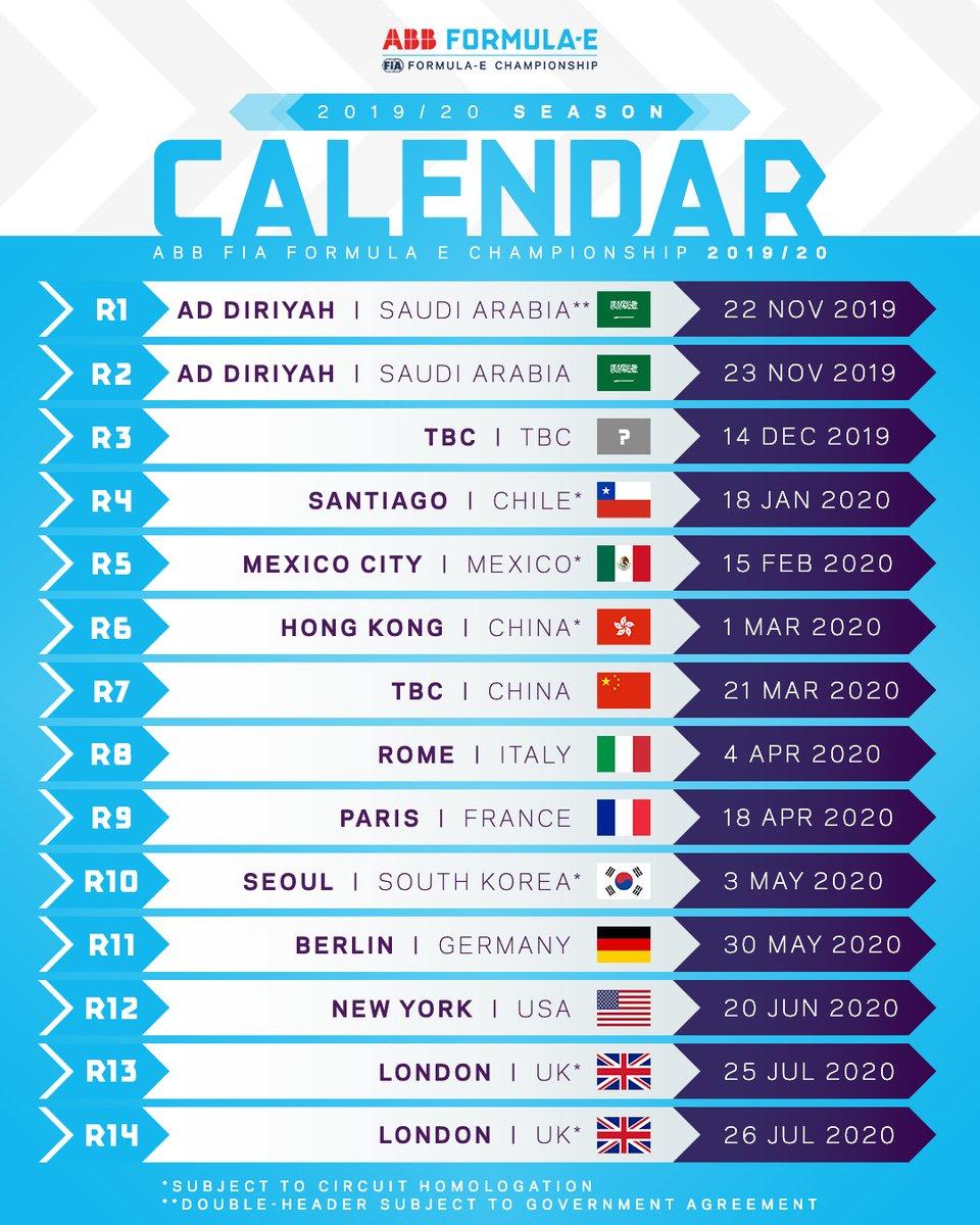 Kalendarz Formuła E 2019/20