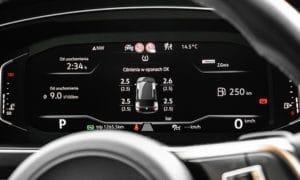 wykresy VW
