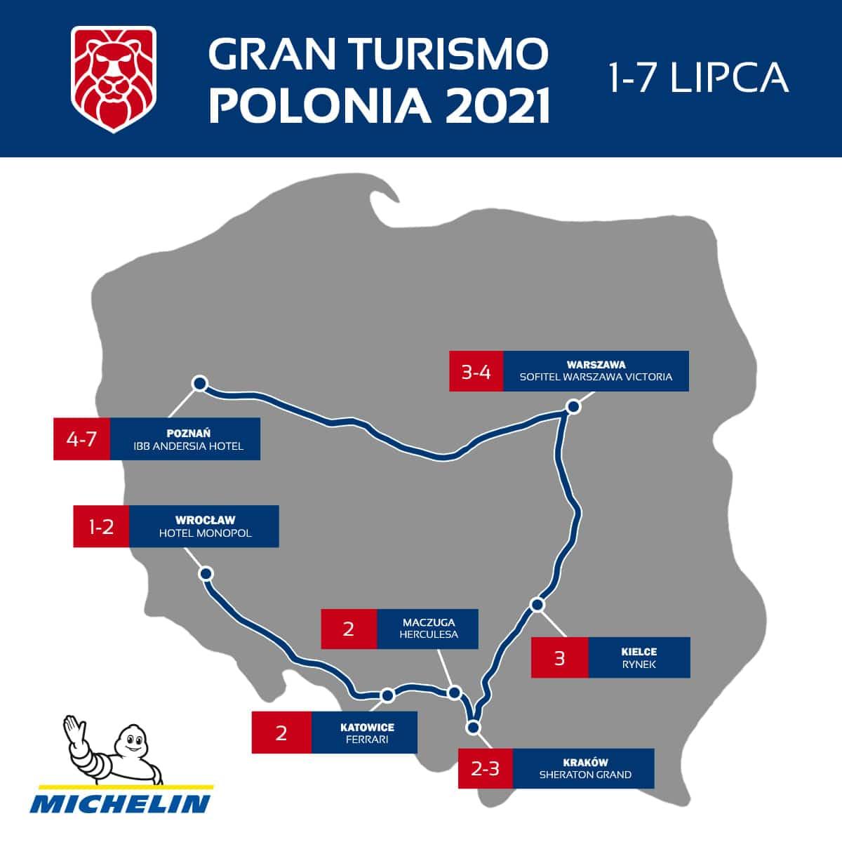 gran turismo polonia 2021