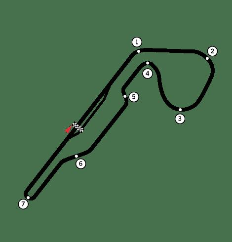 Circuit Nivelles Baulers